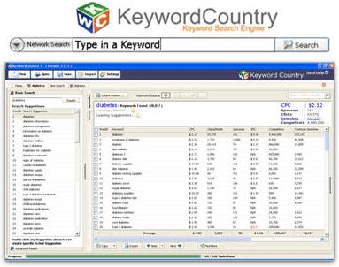 keyword Country基本关键字研究