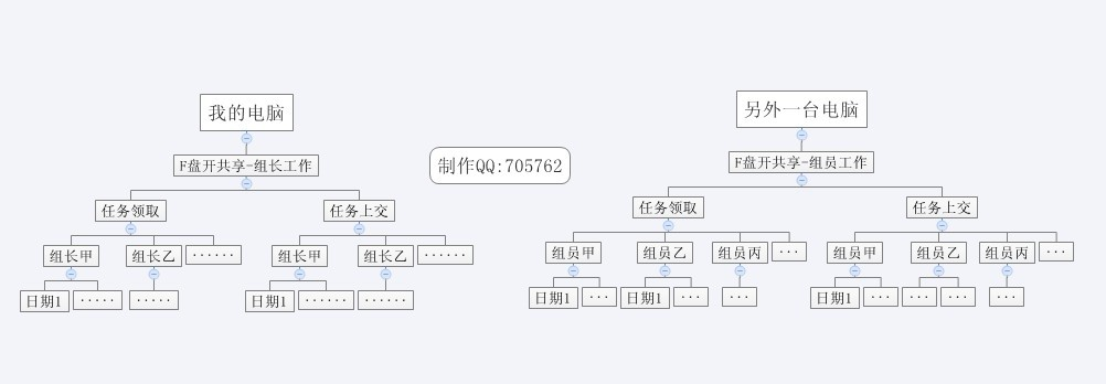SEO团队ERP系统